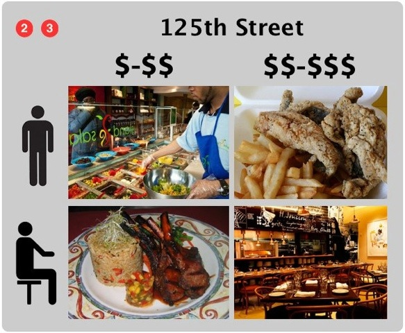 Harlem's 125th Street featured in Gothamist's Lunch Quadrant